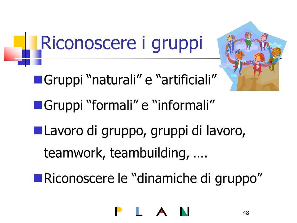 48 Riconoscere i gruppi Gruppi naturali e artificiali Gruppi formali e informali Lavoro di gruppo, gruppi di lavoro, teamwork, teambuilding, ….