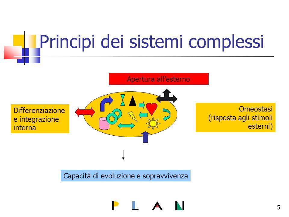 Principi dei sistemi complessi Apertura allesterno Differenziazione e integrazione interna Omeostasi (risposta agli stimoli esterni) Capacità di evoluzione e sopravvivenza 5