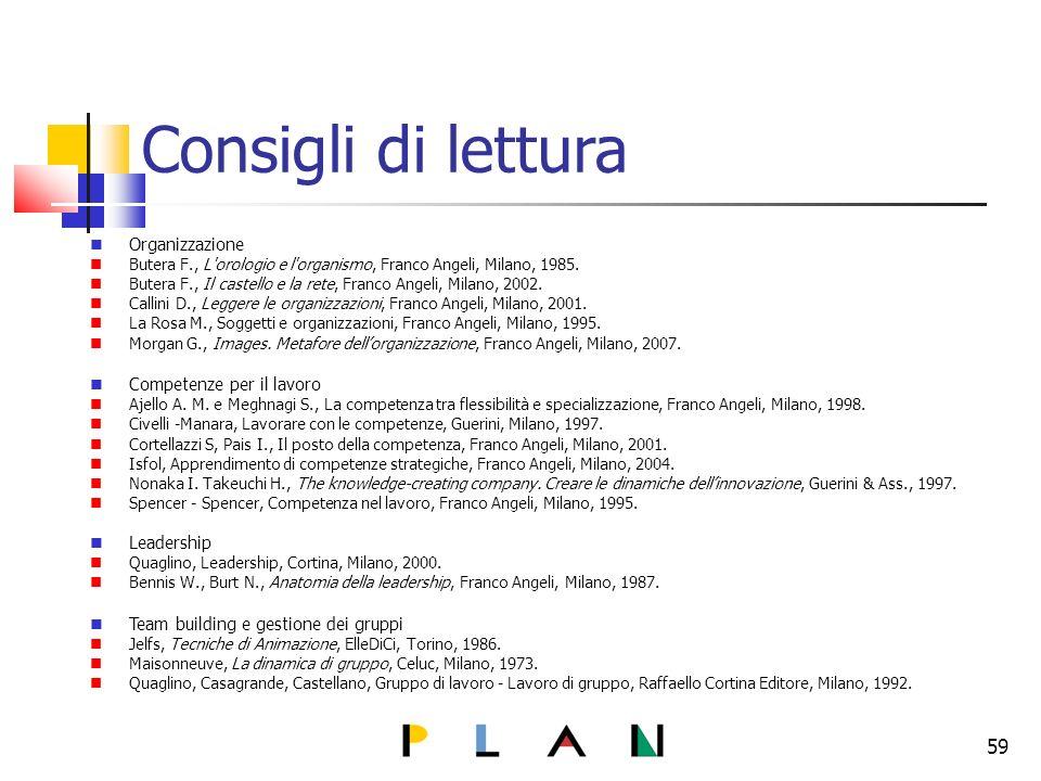Consigli di lettura Organizzazione Butera F., L orologio e l organismo, Franco Angeli, Milano, 1985.