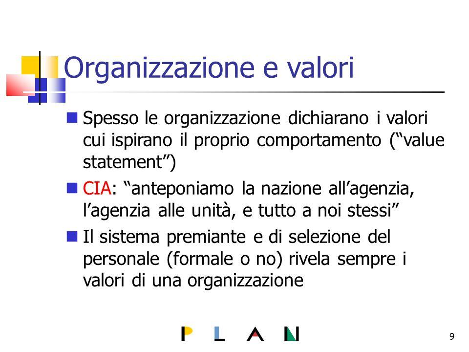 Organizzazione e valori Spesso le organizzazione dichiarano i valori cui ispirano il proprio comportamento (value statement) CIA: anteponiamo la nazione allagenzia, lagenzia alle unità, e tutto a noi stessi Il sistema premiante e di selezione del personale (formale o no) rivela sempre i valori di una organizzazione 9