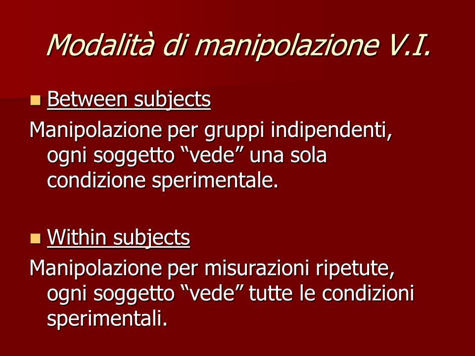Modalità di manipolazione V.I. Between subjects Between subjects Manipolazione per gruppi indipendenti, ogni soggetto vede una sola condizione sperime