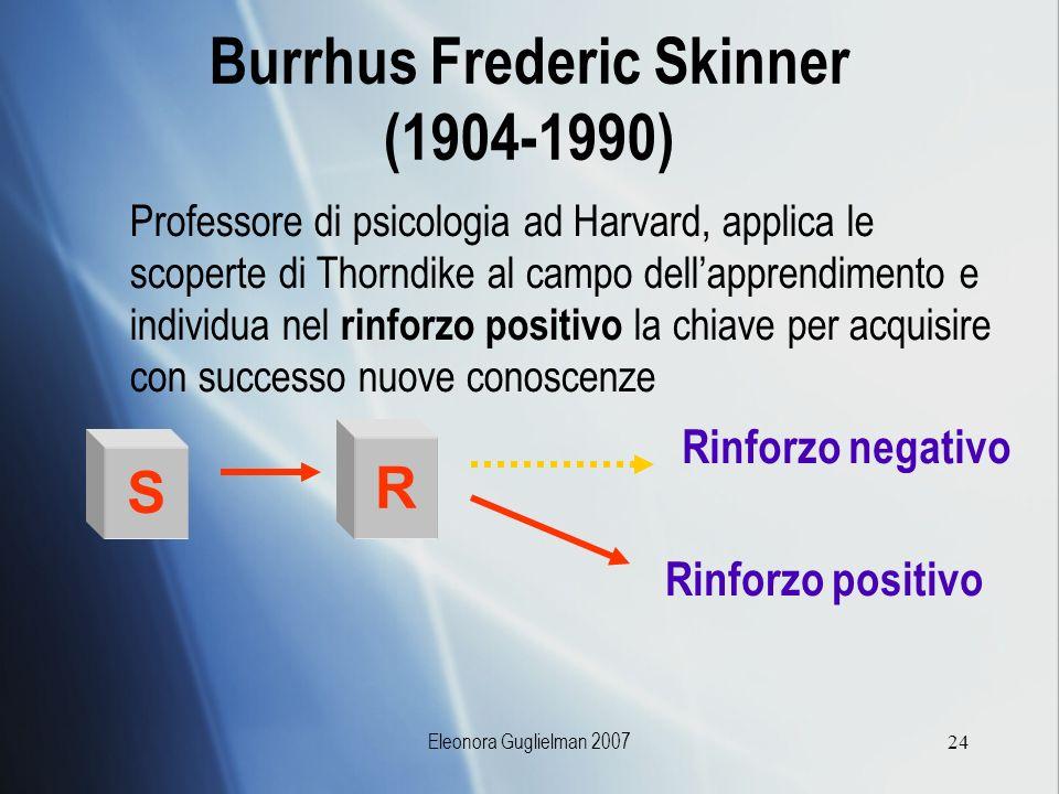 Eleonora Guglielman 200724 Burrhus Frederic Skinner (1904-1990) Professore di psicologia ad Harvard, applica le scoperte di Thorndike al campo dellapp