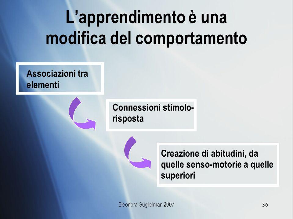 Eleonora Guglielman 200736 Lapprendimento è una modifica del comportamento Associazioni tra elementi Connessioni stimolo- risposta Creazione di abitud