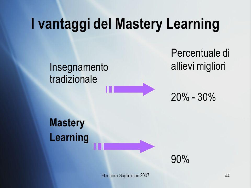 Eleonora Guglielman 200744 I vantaggi del Mastery Learning Insegnamento tradizionale Mastery Learning Insegnamento tradizionale Mastery Learning Perce