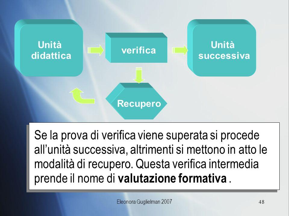 Eleonora Guglielman 200748 Unità didattica Unità successiva Recupero verifica Se la prova di verifica viene superata si procede allunità successiva, a