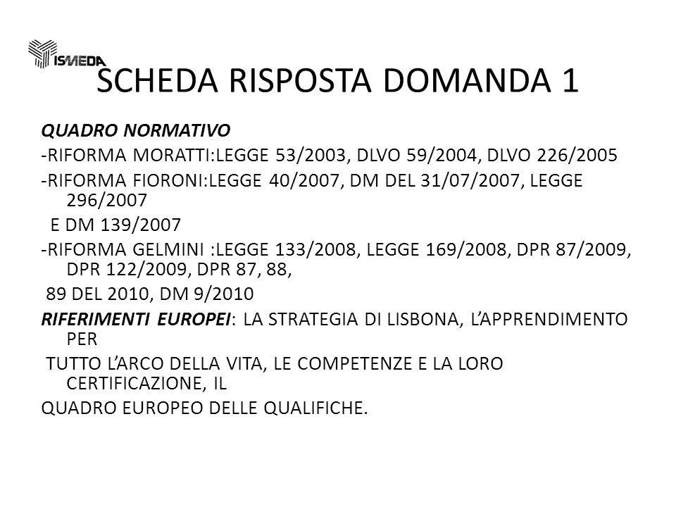 SCHEDA RISPOSTA DOMANDA 1 QUADRO NORMATIVO -RIFORMA MORATTI:LEGGE 53/2003, DLVO 59/2004, DLVO 226/2005 -RIFORMA FIORONI:LEGGE 40/2007, DM DEL 31/07/2007, LEGGE 296/2007 E DM 139/2007 -RIFORMA GELMINI :LEGGE 133/2008, LEGGE 169/2008, DPR 87/2009, DPR 122/2009, DPR 87, 88, 89 DEL 2010, DM 9/2010 RIFERIMENTI EUROPEI: LA STRATEGIA DI LISBONA, LAPPRENDIMENTO PER TUTTO LARCO DELLA VITA, LE COMPETENZE E LA LORO CERTIFICAZIONE, IL QUADRO EUROPEO DELLE QUALIFICHE.