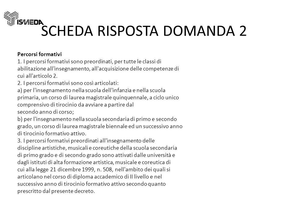 SCHEDA RISPOSTA DOMANDA 2 Percorsi formativi 1.
