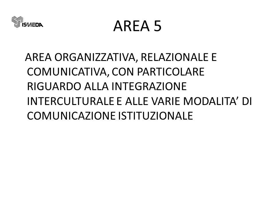 AREA 5 AREA ORGANIZZATIVA, RELAZIONALE E COMUNICATIVA, CON PARTICOLARE RIGUARDO ALLA INTEGRAZIONE INTERCULTURALE E ALLE VARIE MODALITA DI COMUNICAZIONE ISTITUZIONALE