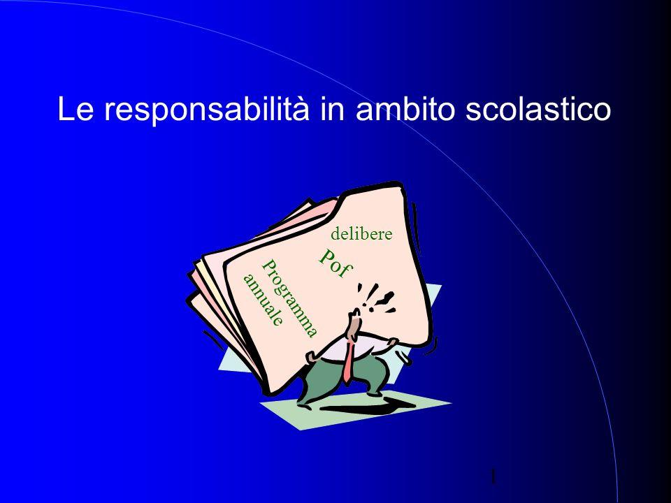 1 Le responsabilità in ambito scolastico Pof Programma annuale delibere