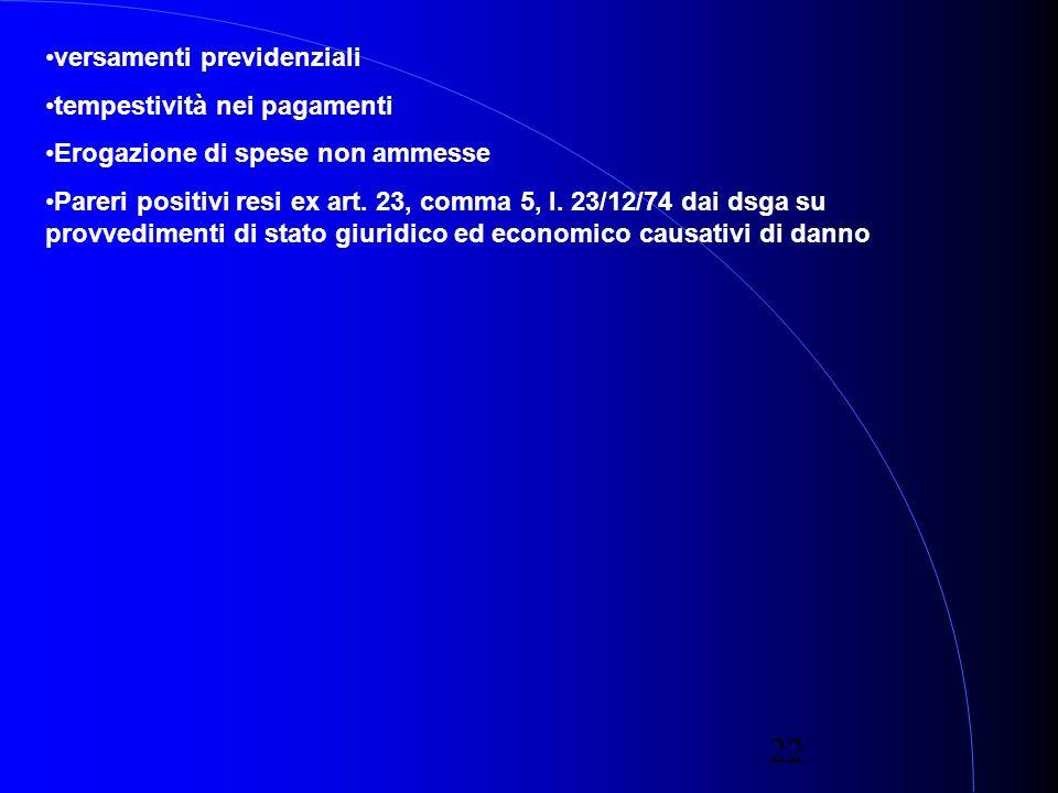 22 versamenti previdenziali tempestività nei pagamenti Erogazione di spese non ammesse Pareri positivi resi ex art.