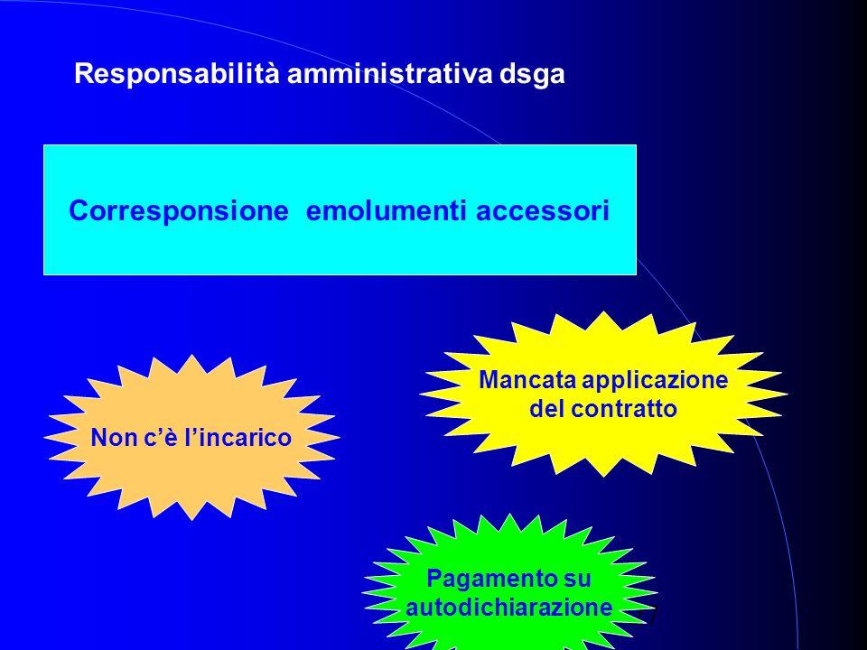 27 Responsabilità amministrativa dsga Corresponsione emolumenti accessori Non cè lincarico Mancata applicazione del contratto Pagamento su autodichiarazione