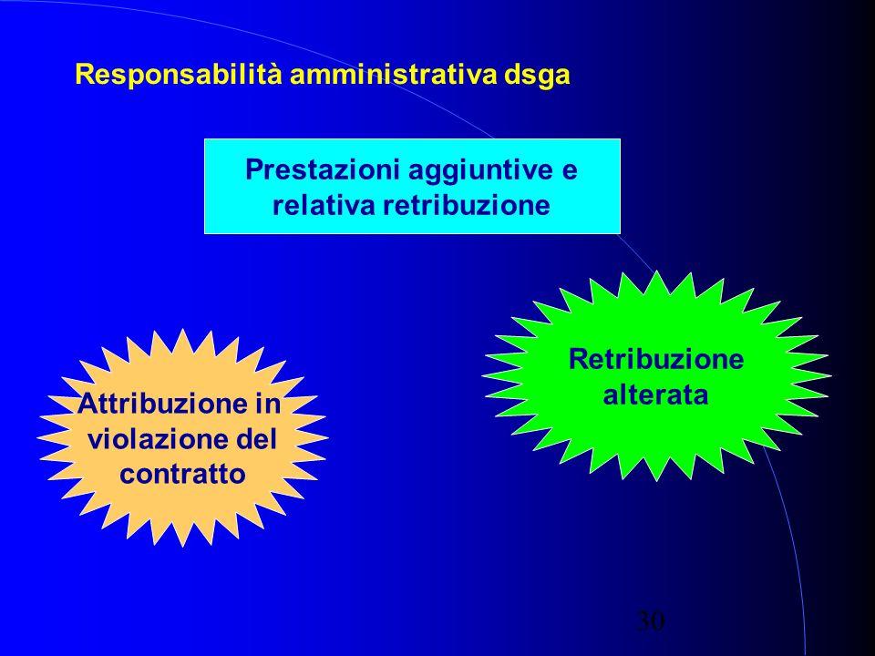 30 Responsabilità amministrativa dsga Prestazioni aggiuntive e relativa retribuzione Attribuzione in violazione del contratto Retribuzione alterata