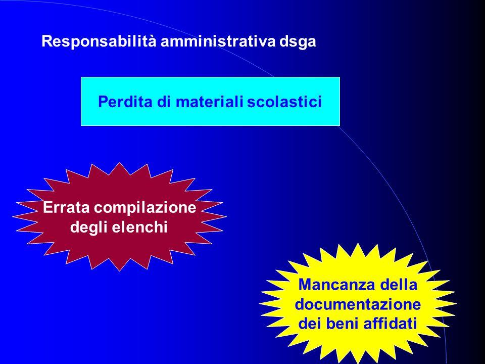 31 Responsabilità amministrativa dsga Perdita di materiali scolastici Errata compilazione degli elenchi Mancanza della documentazione dei beni affidati