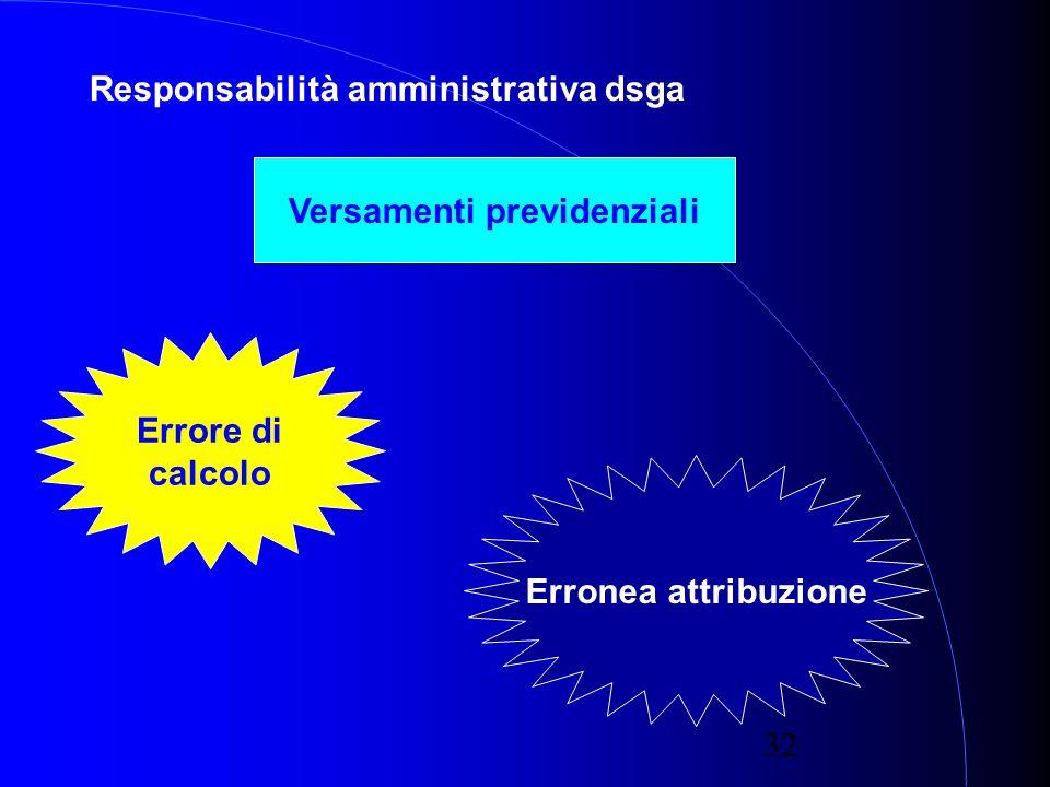 32 Responsabilità amministrativa dsga Versamenti previdenziali Errore di calcolo Erronea attribuzione