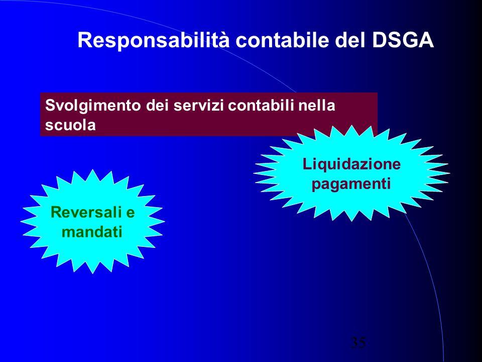 35 Responsabilità contabile del DSGA Svolgimento dei servizi contabili nella scuola Reversali e mandati Liquidazione pagamenti