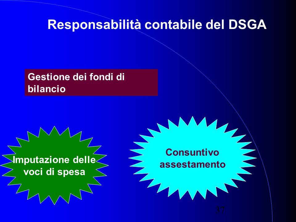 37 Responsabilità contabile del DSGA Gestione dei fondi di bilancio Imputazione delle voci di spesa Consuntivo assestamento