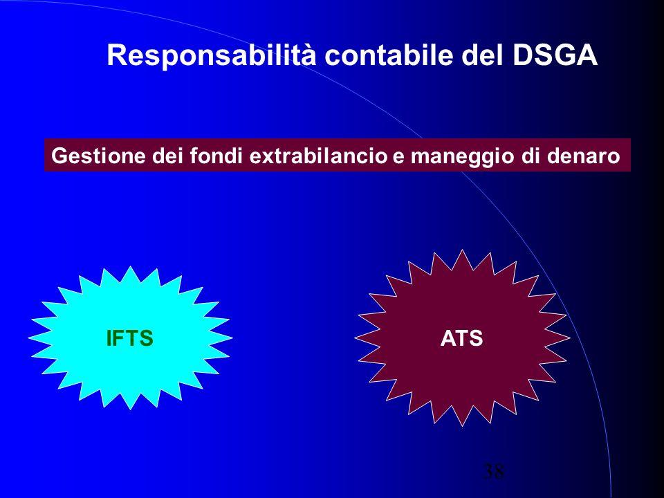 38 Responsabilità contabile del DSGA Gestione dei fondi extrabilancio e maneggio di denaro IFTS ATS