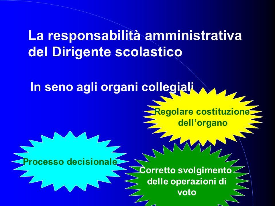40 La responsabilità amministrativa del Dirigente scolastico In seno agli organi collegiali Processo decisionale Regolare costituzione dellorgano Corretto svolgimento delle operazioni di voto