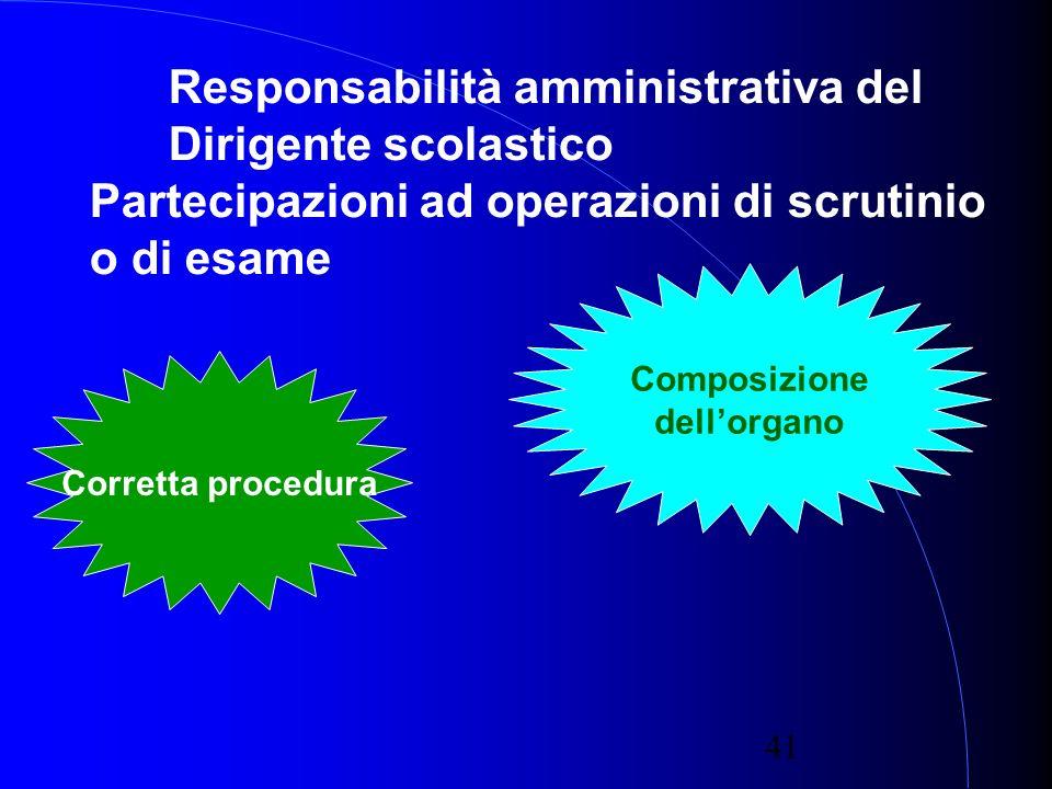 41 Responsabilità amministrativa del Dirigente scolastico Partecipazioni ad operazioni di scrutinio o di esame Corretta procedura Composizione dellorgano