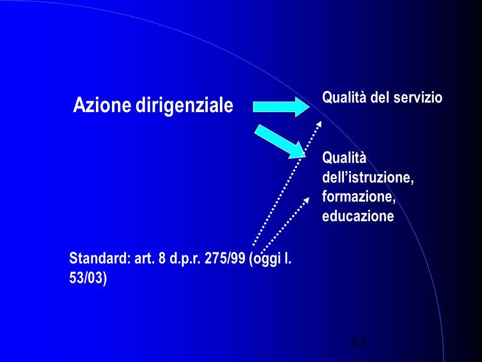 63 Azione dirigenziale Qualità del servizio Qualità dellistruzione, formazione, educazione Standard: art.