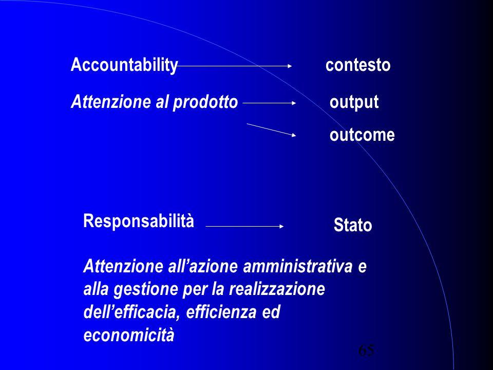 65 Accountability Responsabilità contesto Attenzione al prodotto output outcome Stato Attenzione allazione amministrativa e alla gestione per la realizzazione dellefficacia, efficienza ed economicità