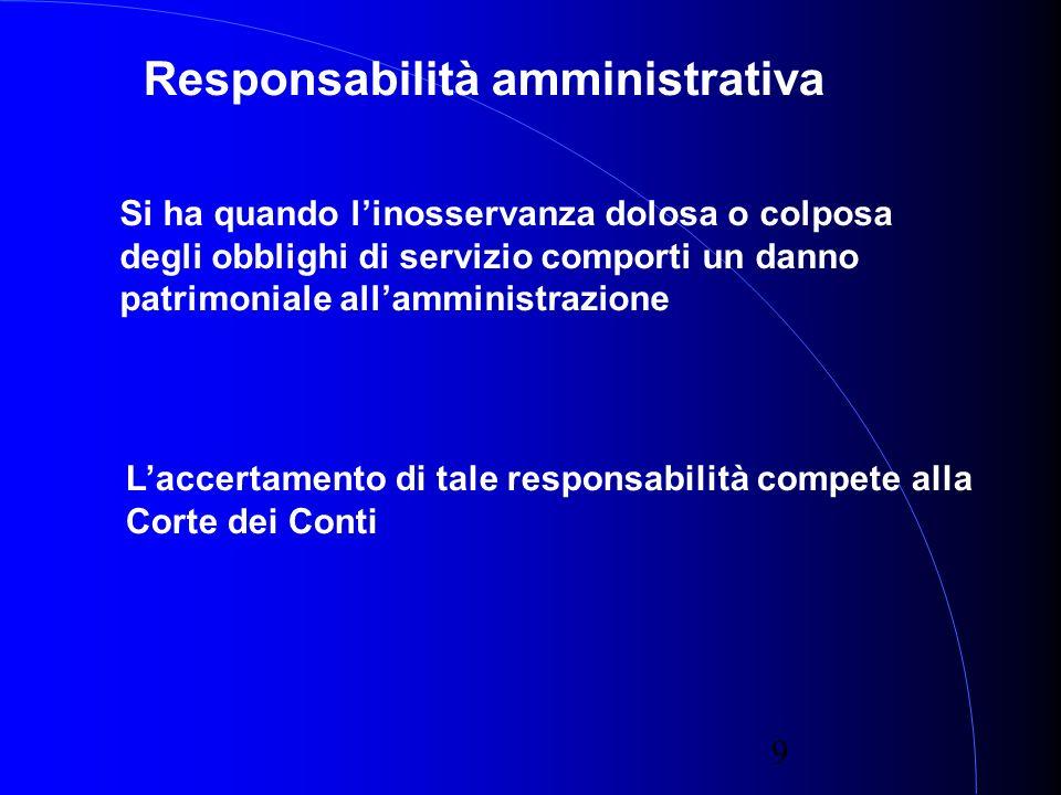 9 Responsabilità amministrativa Si ha quando linosservanza dolosa o colposa degli obblighi di servizio comporti un danno patrimoniale allamministrazione Laccertamento di tale responsabilità compete alla Corte dei Conti