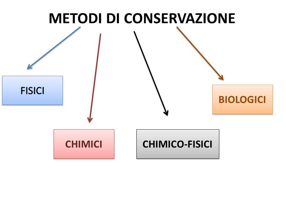 METODI DI CONSERVAZIONE CHIMICI CHIMICO-FISICI BIOLOGICI