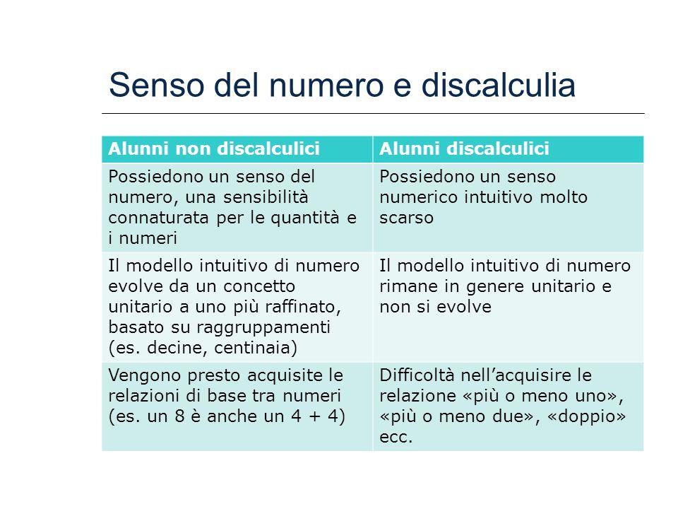 Senso del numero e discalculia Alunni non discalculiciAlunni discalculici Possiedono un senso del numero, una sensibilità connaturata per le quantità