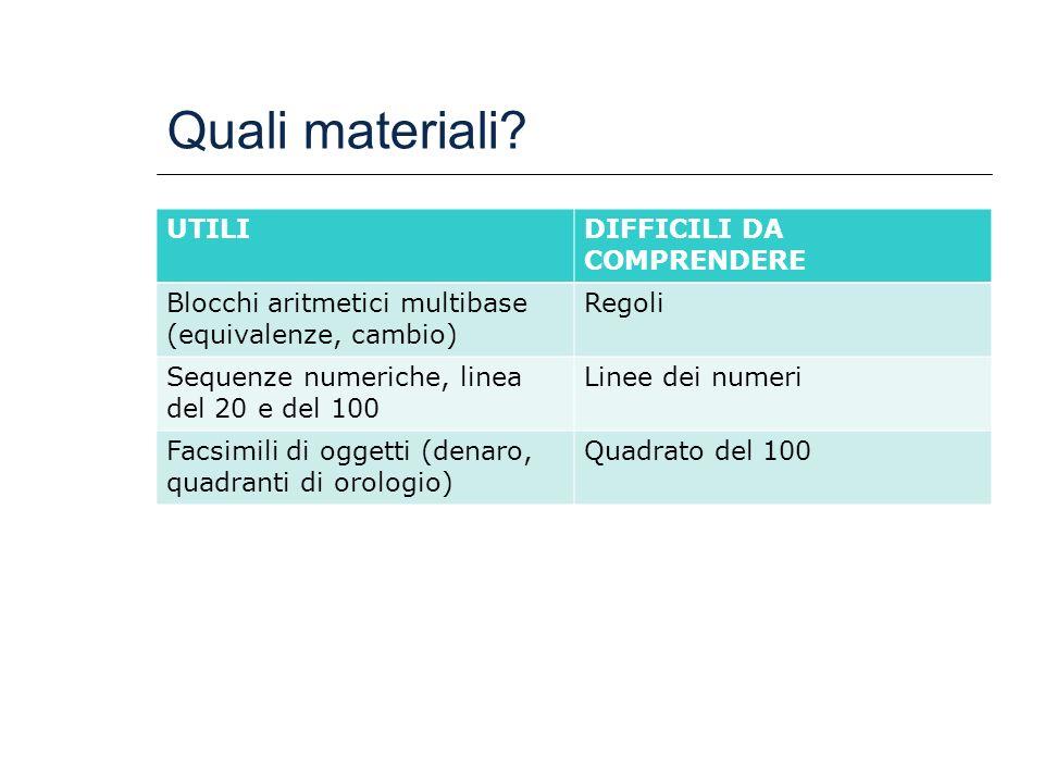 Quali materiali? UTILI DIFFICILI DA COMPRENDERE Blocchi aritmetici multibase (equivalenze, cambio) Regoli Sequenze numeriche, linea del 20 e del 100 L