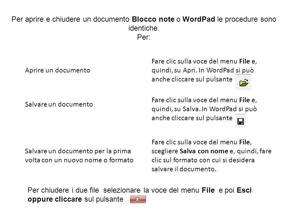 Aprire un documento Fare clic sulla voce del menu File e, quindi, su Apri. In WordPad si può anche cliccare sul pulsante Salvare un documento Fare cli