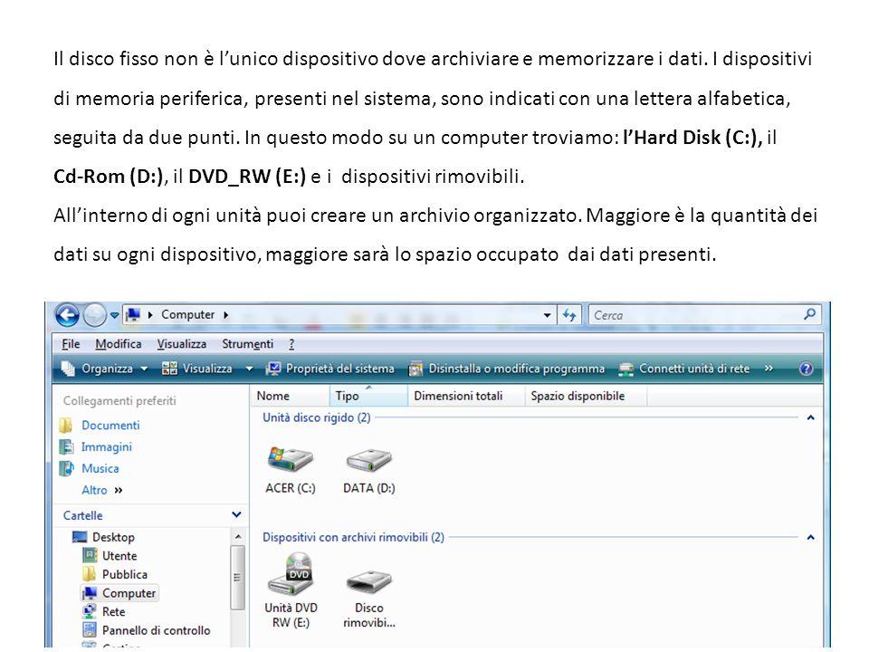 Il disco fisso non è lunico dispositivo dove archiviare e memorizzare i dati. I dispositivi di memoria periferica, presenti nel sistema, sono indicati