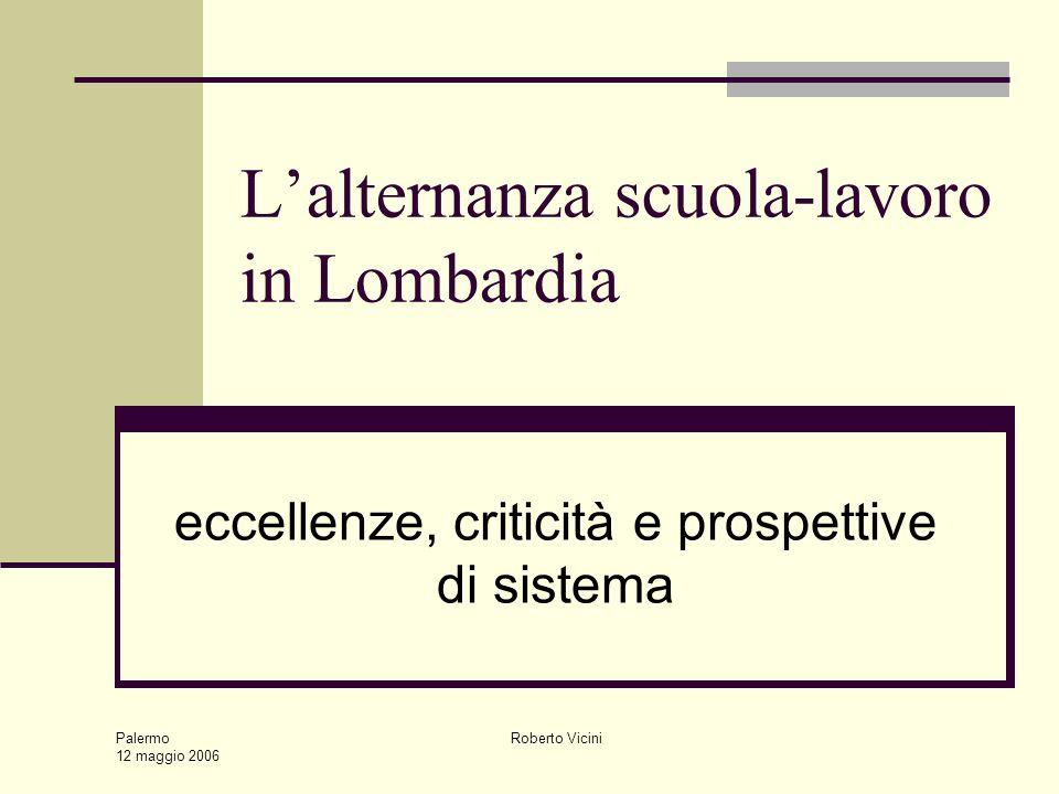 Palermo 12 maggio 2006 Roberto Vicini Lalternanza scuola-lavoro in Lombardia eccellenze, criticità e prospettive di sistema