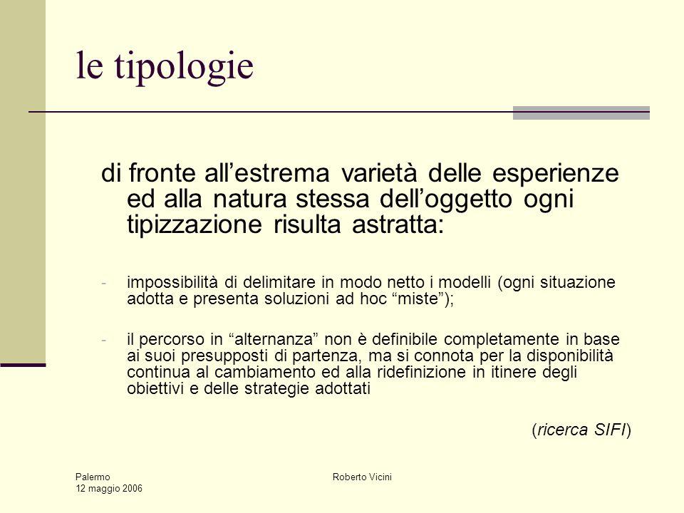 Palermo 12 maggio 2006 Roberto Vicini le tipologie di fronte allestrema varietà delle esperienze ed alla natura stessa delloggetto ogni tipizzazione r