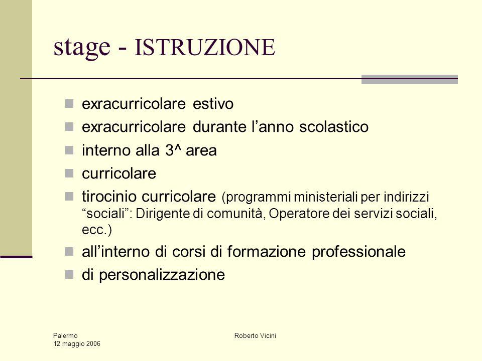 Palermo 12 maggio 2006 Roberto Vicini stage - ISTRUZIONE exracurricolare estivo exracurricolare durante lanno scolastico interno alla 3^ area curricol