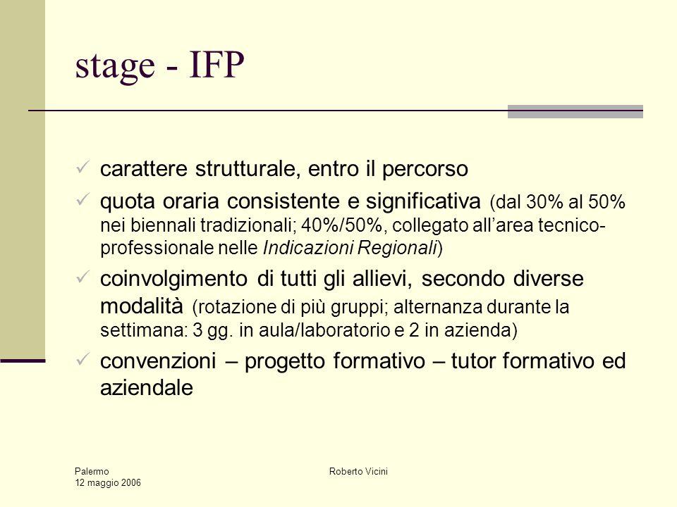 Palermo 12 maggio 2006 Roberto Vicini stage - IFP carattere strutturale, entro il percorso quota oraria consistente e significativa (dal 30% al 50% ne