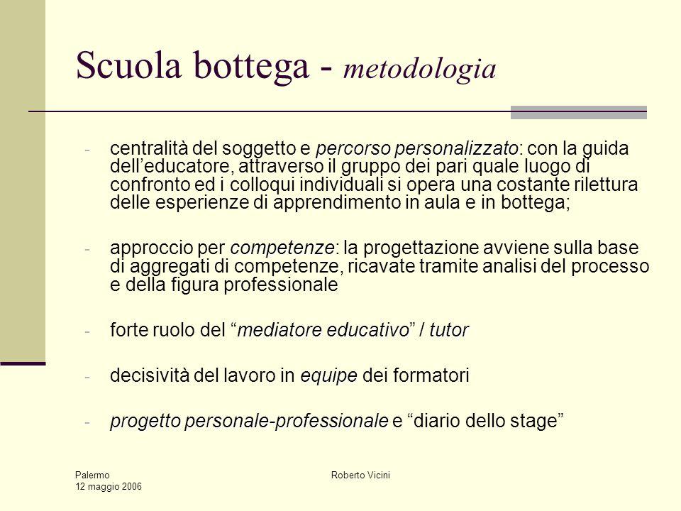 Palermo 12 maggio 2006 Roberto Vicini Scuola bottega - metodologia percorso personalizzato - centralità del soggetto e percorso personalizzato: con la