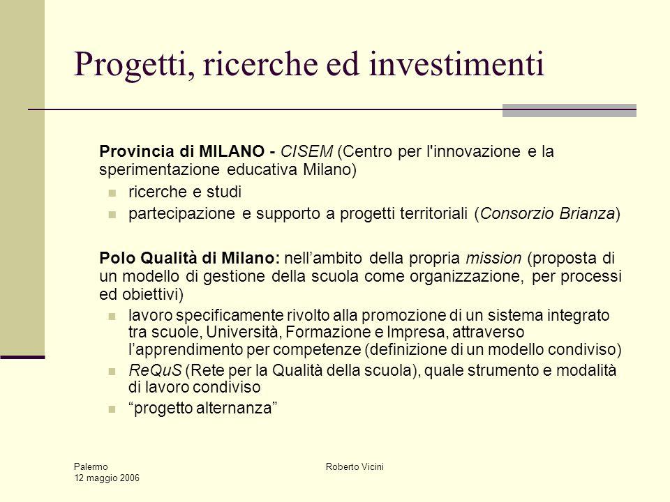 Palermo 12 maggio 2006 Roberto Vicini Progetti, ricerche ed investimenti Provincia di MILANO - CISEM (Centro per l'innovazione e la sperimentazione ed