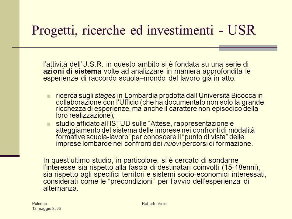 Palermo 12 maggio 2006 Roberto Vicini Progetti, ricerche ed investimenti - USR lattività dellU.S.R. in questo ambito si è fondata su una serie di azio