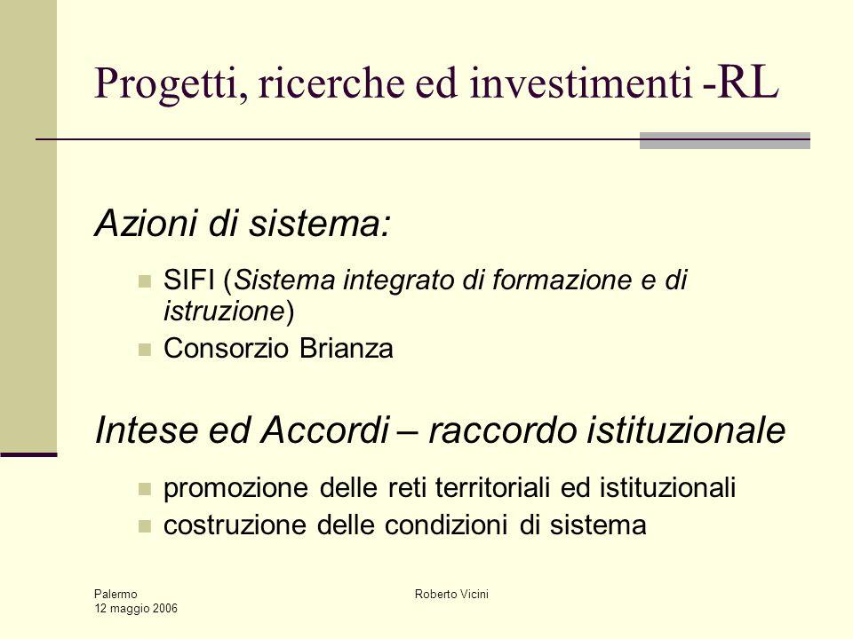 Palermo 12 maggio 2006 Roberto Vicini Progetti, ricerche ed investimenti - RL Azioni di sistema: SIFI (Sistema integrato di formazione e di istruzione