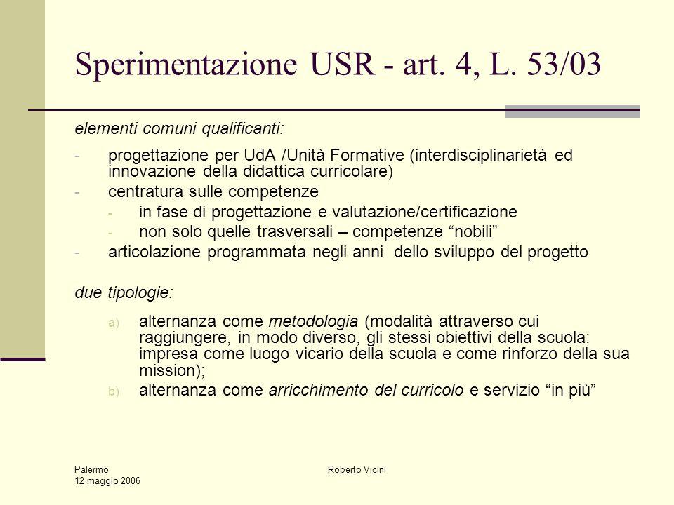 Palermo 12 maggio 2006 Roberto Vicini Sperimentazione USR - art. 4, L. 53/03 elementi comuni qualificanti: - progettazione per UdA /Unità Formative (i