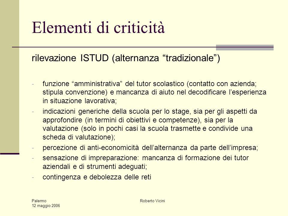 Palermo 12 maggio 2006 Roberto Vicini Elementi di criticità rilevazione ISTUD (alternanza tradizionale) - funzione amministrativa del tutor scolastico