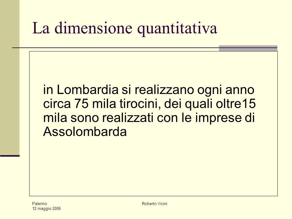 Palermo 12 maggio 2006 Roberto Vicini La dimensione quantitativa in Lombardia si realizzano ogni anno circa 75 mila tirocini, dei quali oltre15 mila s