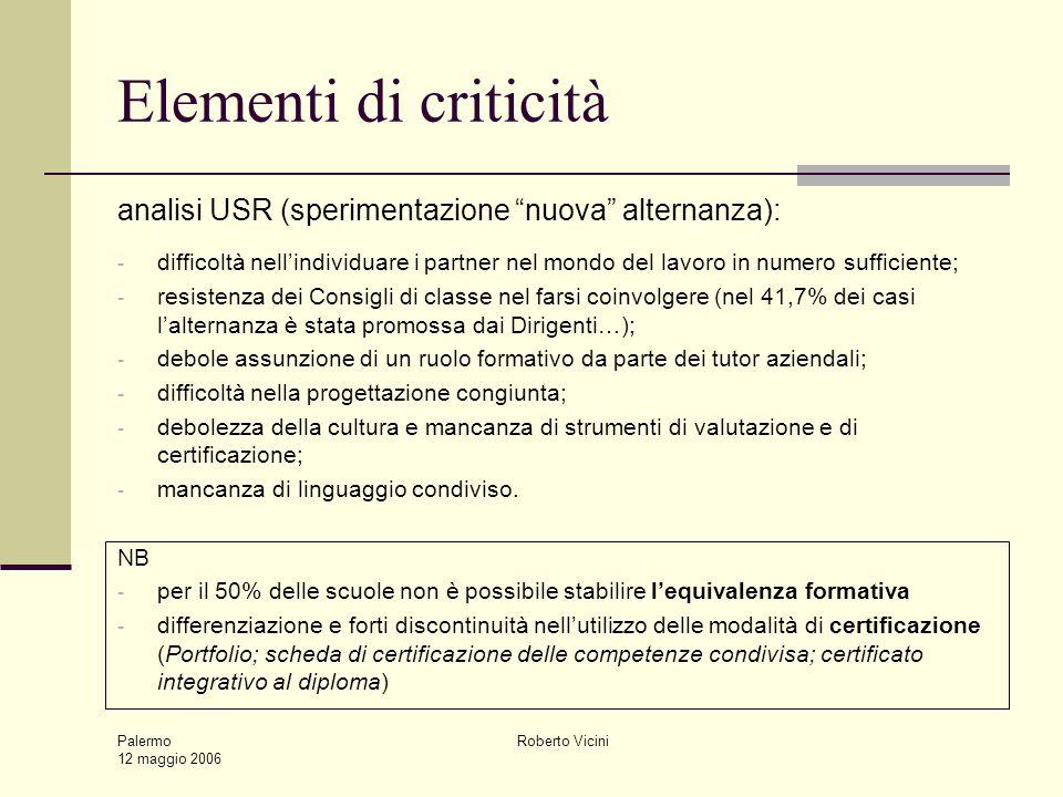 Palermo 12 maggio 2006 Roberto Vicini Elementi di criticità analisi USR (sperimentazione nuova alternanza): - difficoltà nellindividuare i partner nel