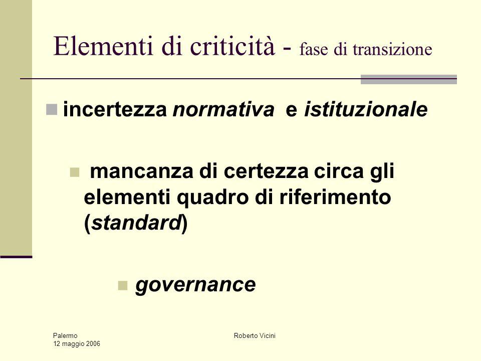 Palermo 12 maggio 2006 Roberto Vicini Elementi di criticità - fase di transizione incertezza normativa e istituzionale mancanza di certezza circa gli elementi quadro di riferimento (standard) governance