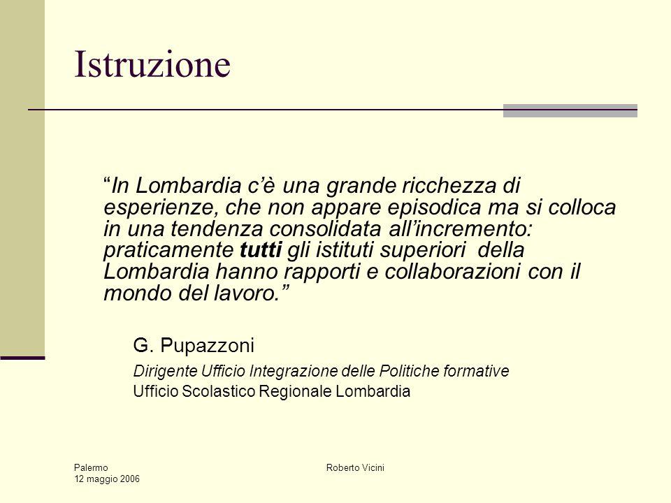 Palermo 12 maggio 2006 Roberto Vicini Accordo territoriale RL-USR LAccordo Territoriale RL-USR, siglato nellambito di quanto previsto dallAccordo Quadro del 19 giugno 2003 della sperimentazione dei percorsi triennali, costituisce la cornice di riferimento complessiva dellinsieme degli interventi, in unottica di sistema LAccordo regolamenta la sperimentazione : - dei percorsi triennali e di 4° anno di IFP; - dei Poli/Campus.