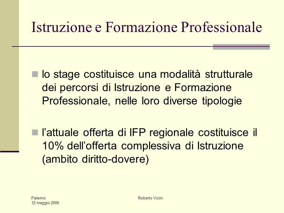 Palermo 12 maggio 2006 Roberto Vicini Istruzione e Formazione Professionale lo stage costituisce una modalità strutturale dei percorsi di Istruzione e Formazione Professionale, nelle loro diverse tipologie lattuale offerta di IFP regionale costituisce il 10% dellofferta complessiva di Istruzione (ambito diritto-dovere)