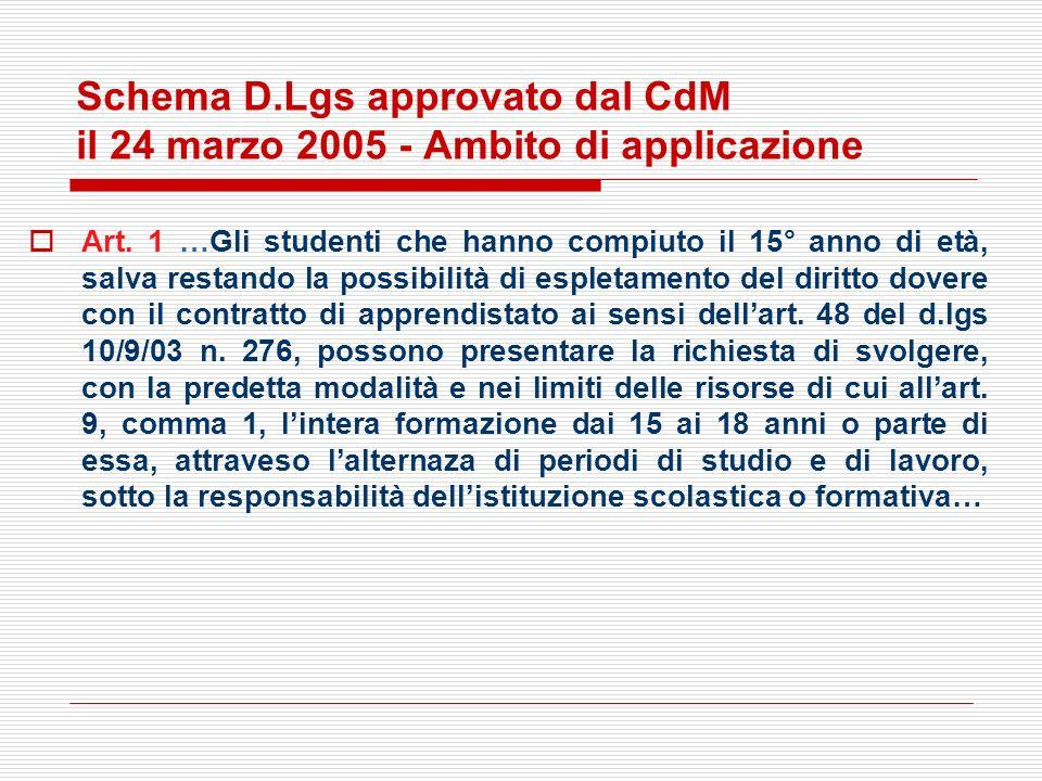 Schema D.Lgs approvato dal CdM il 24 marzo 2005 - Ambito di applicazione Art. 1 …Gli studenti che hanno compiuto il 15° anno di età, salva restando la
