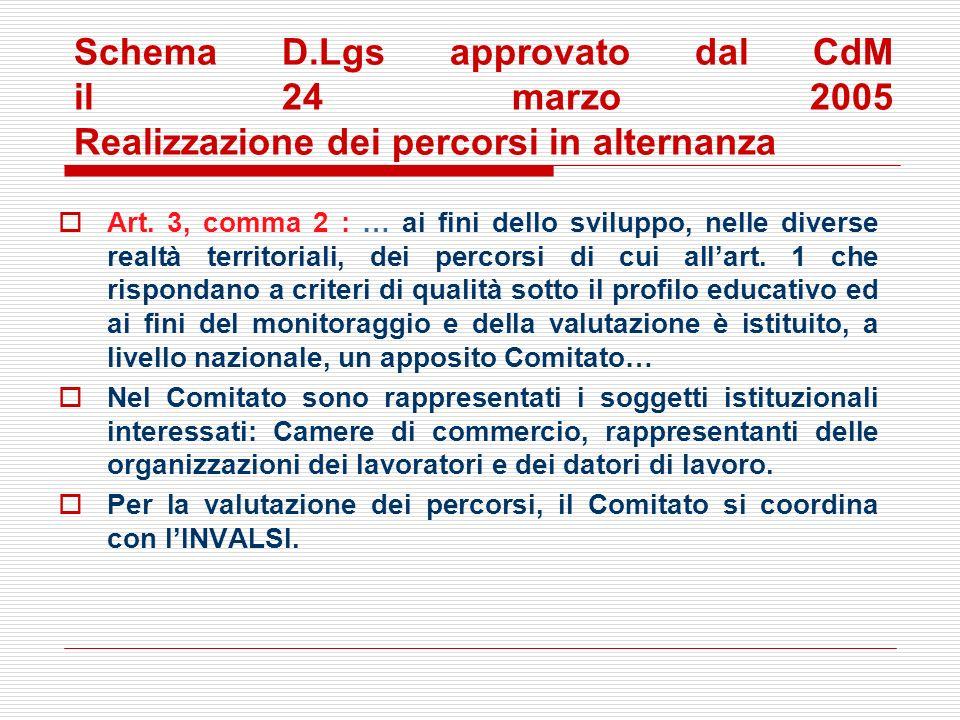 Schema D.Lgs approvato dal CdM il 24 marzo 2005 Realizzazione dei percorsi in alternanza Art. 3, comma 2 : … ai fini dello sviluppo, nelle diverse rea
