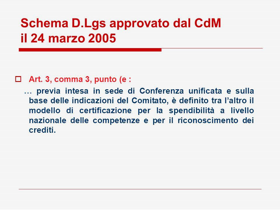 Schema D.Lgs approvato dal CdM il 24 marzo 2005 Art. 3, comma 3, punto (e : … previa intesa in sede di Conferenza unificata e sulla base delle indicaz