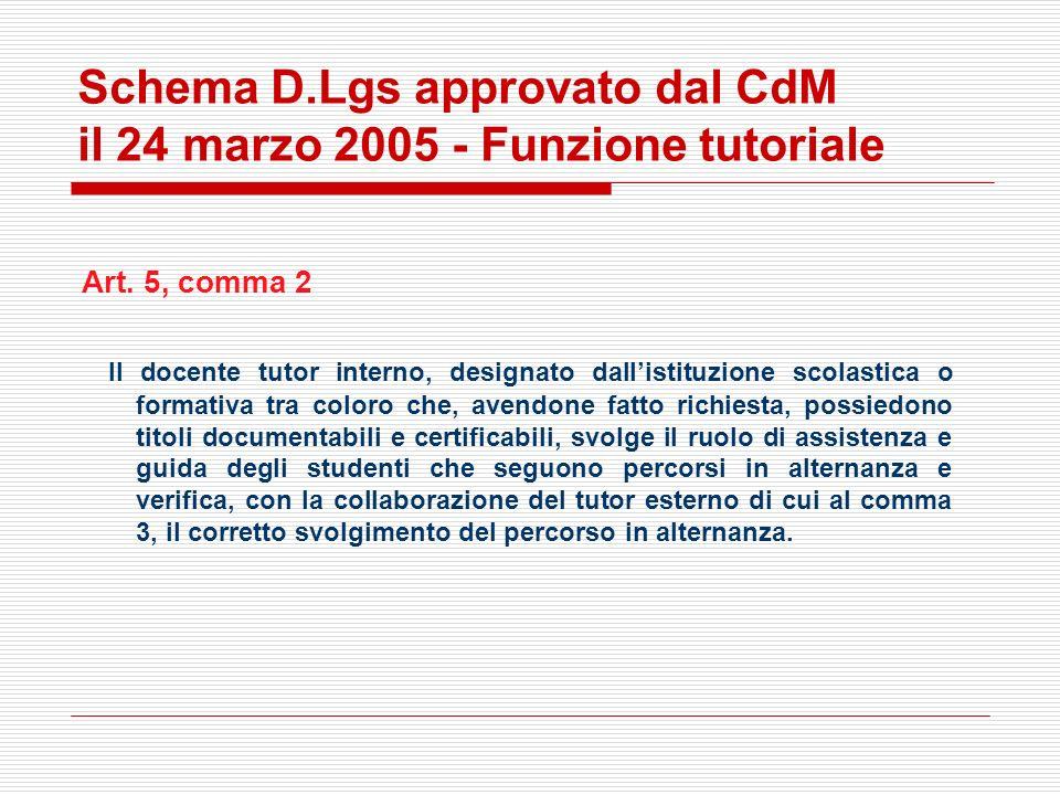 Schema D.Lgs approvato dal CdM il 24 marzo 2005 - Funzione tutoriale Art. 5, comma 2 Il docente tutor interno, designato dallistituzione scolastica o